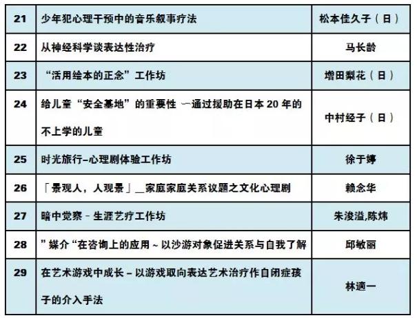 2019第七届中国表达艺术心理疗法国际学术研讨会(苏州)