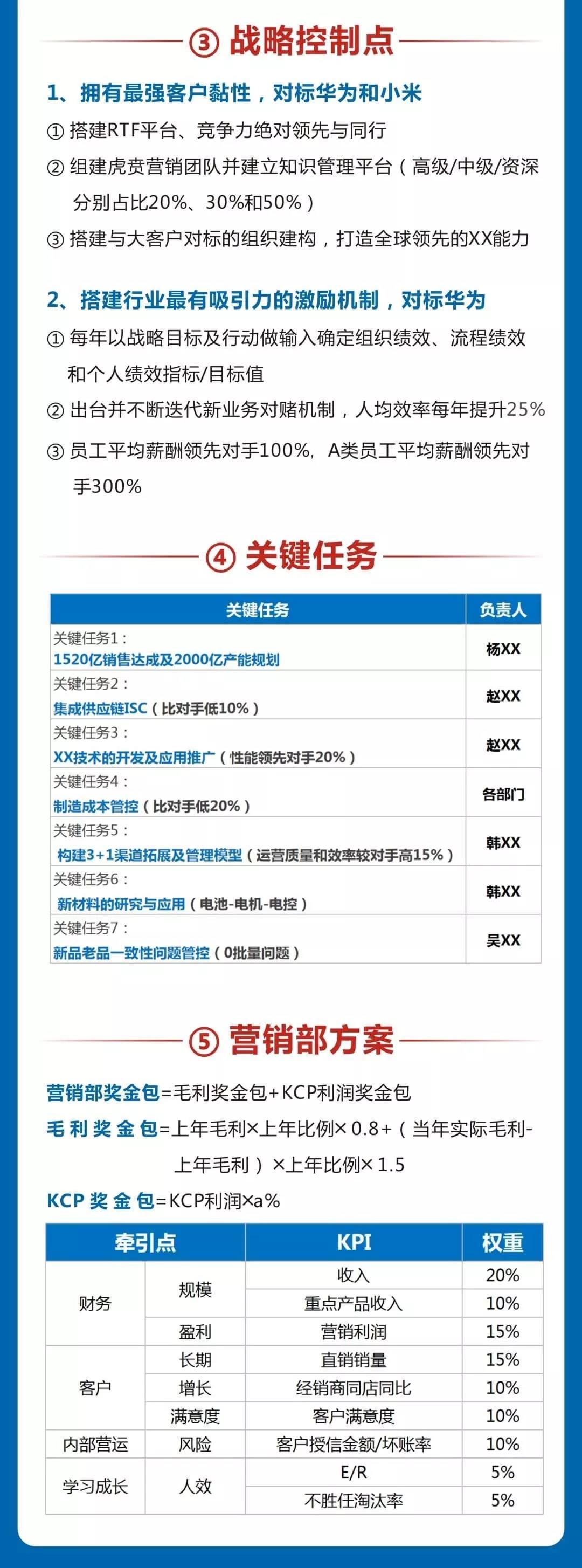 2019从战略到执行企业家班(7月上海班)