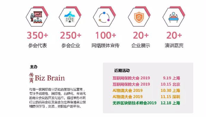 互联网保险大会2019 9.19 上海
