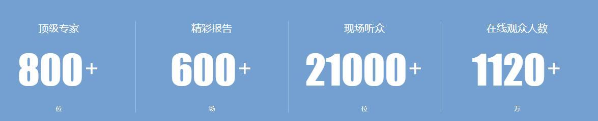2019WRC世界机器人大会(北京)