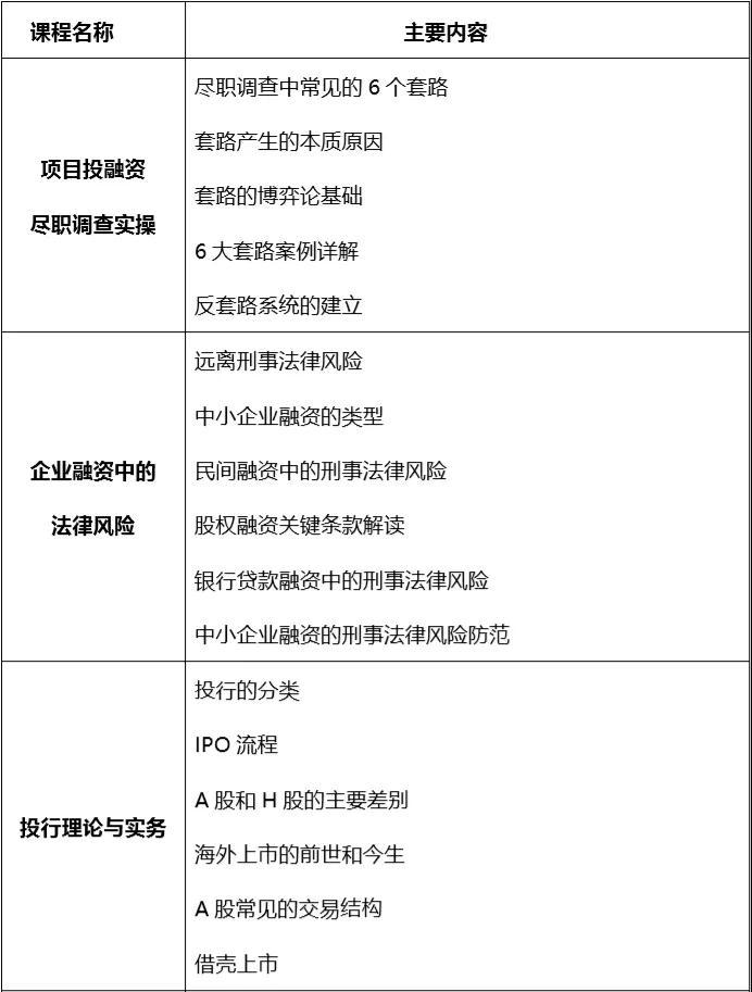 【9.20-22北京】董秘证书培训四期开课,IPO科创板上市公司董秘高管必备