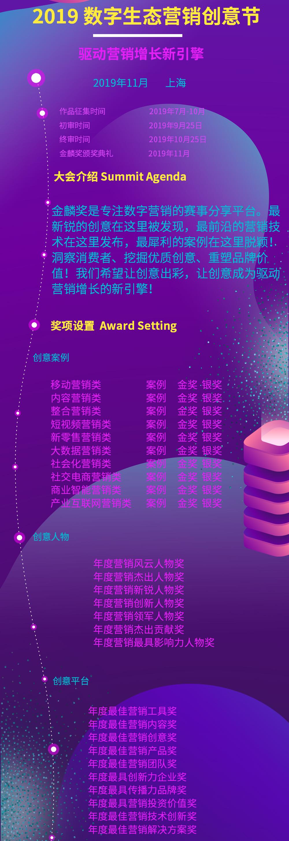 金麟獎:2019數字生態營銷創意節(上海)