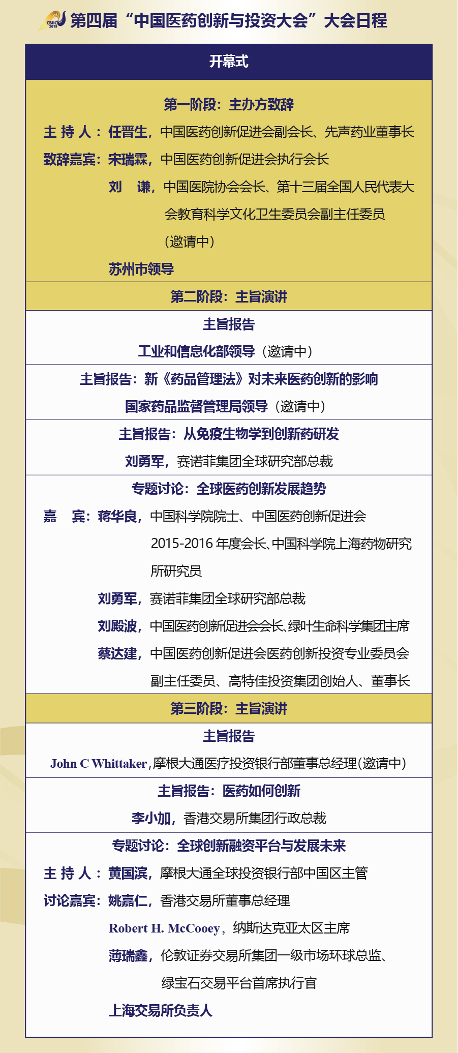 2019第四届中国医药创新与投资大会(苏州)