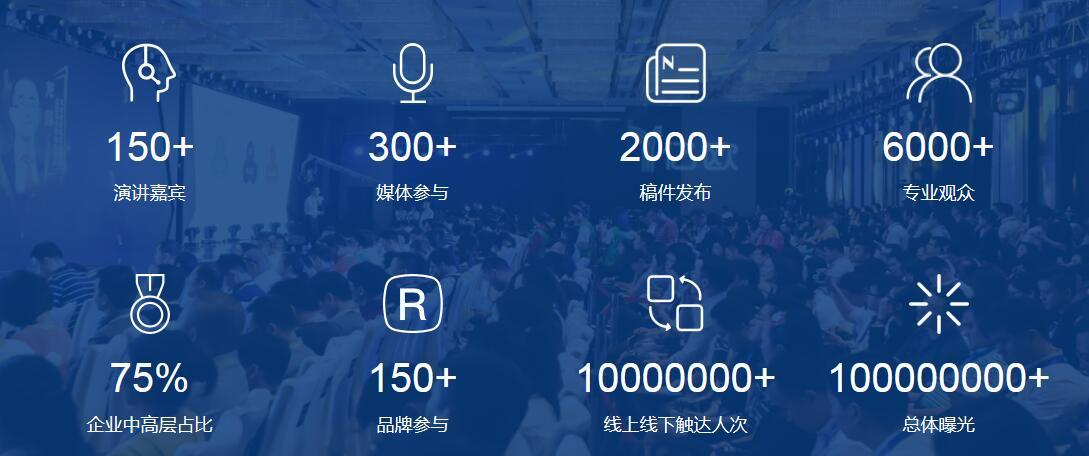 2019世界创新者年会(北京)