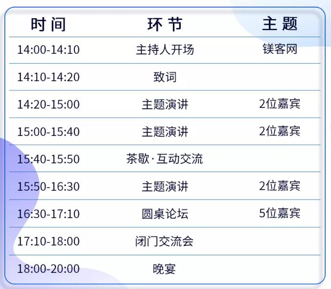 M-TECH 2019中国AI安防峰会(杭州)