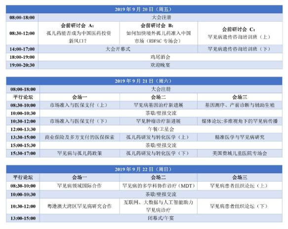 2019年第八届中国罕见病高峰论坛(深圳)