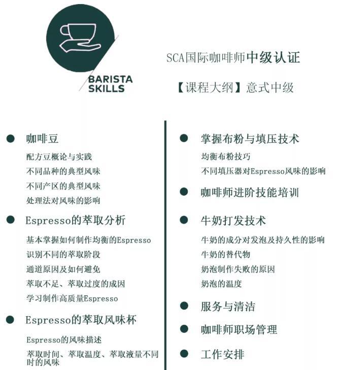 2019SCA國際咖啡師初中級認證課程及PCA拉花大師一二級認證課程培訓班