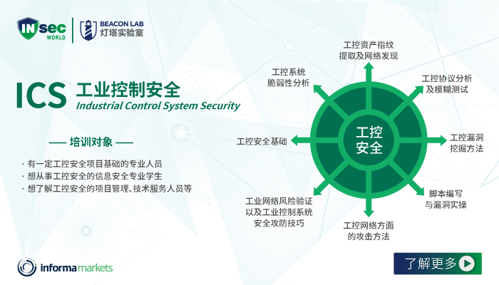 2019世界信息安全大会(成都)