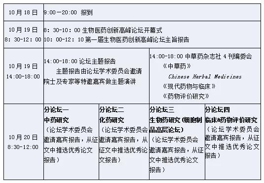 2019第一屆生物醫藥創新高峰論壇(天津)