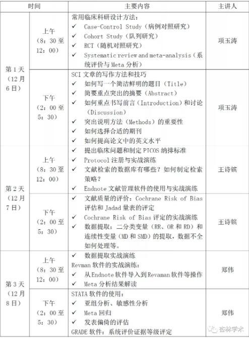 第三期臨床科研設計與meta分析培訓班(12月廣州站)