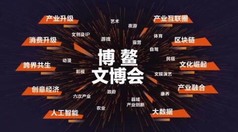 2019年首届博鳌文创论坛暨文创博览会