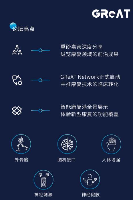 GReAT 2020 全球康复与辅助技术高峰论坛