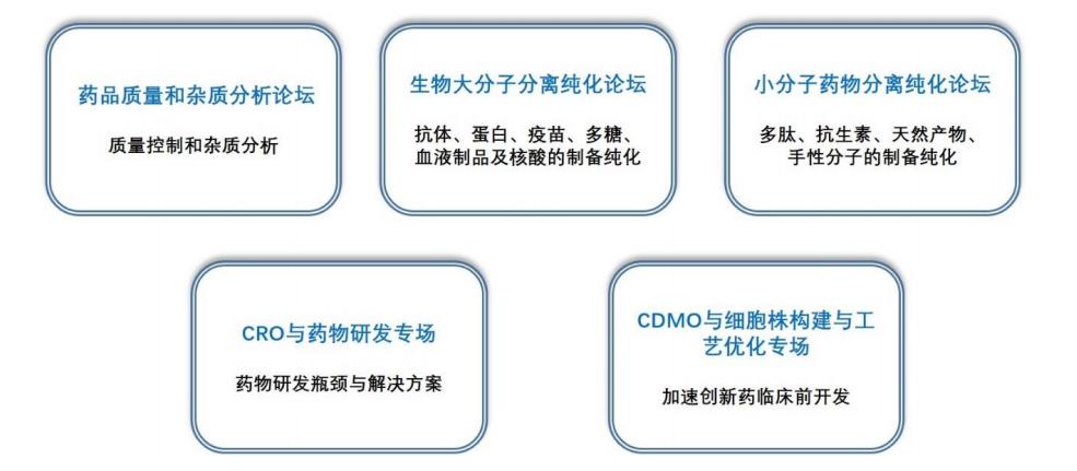 2019制药工艺(苏州)高峰论坛(PPS)暨第六届制药分离纯化技术学术论坛