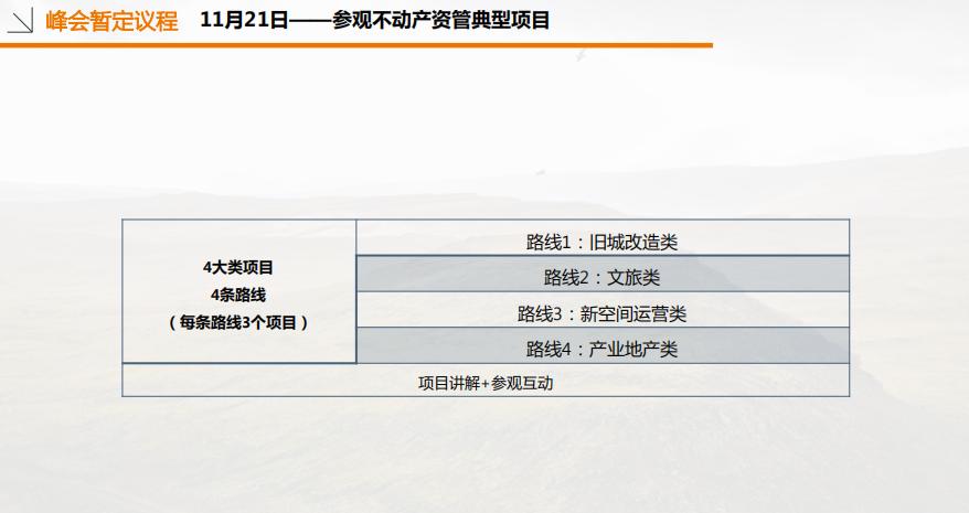 筑根培新 布局新十年 2019第四届中国不动产资产管理大会(深圳)