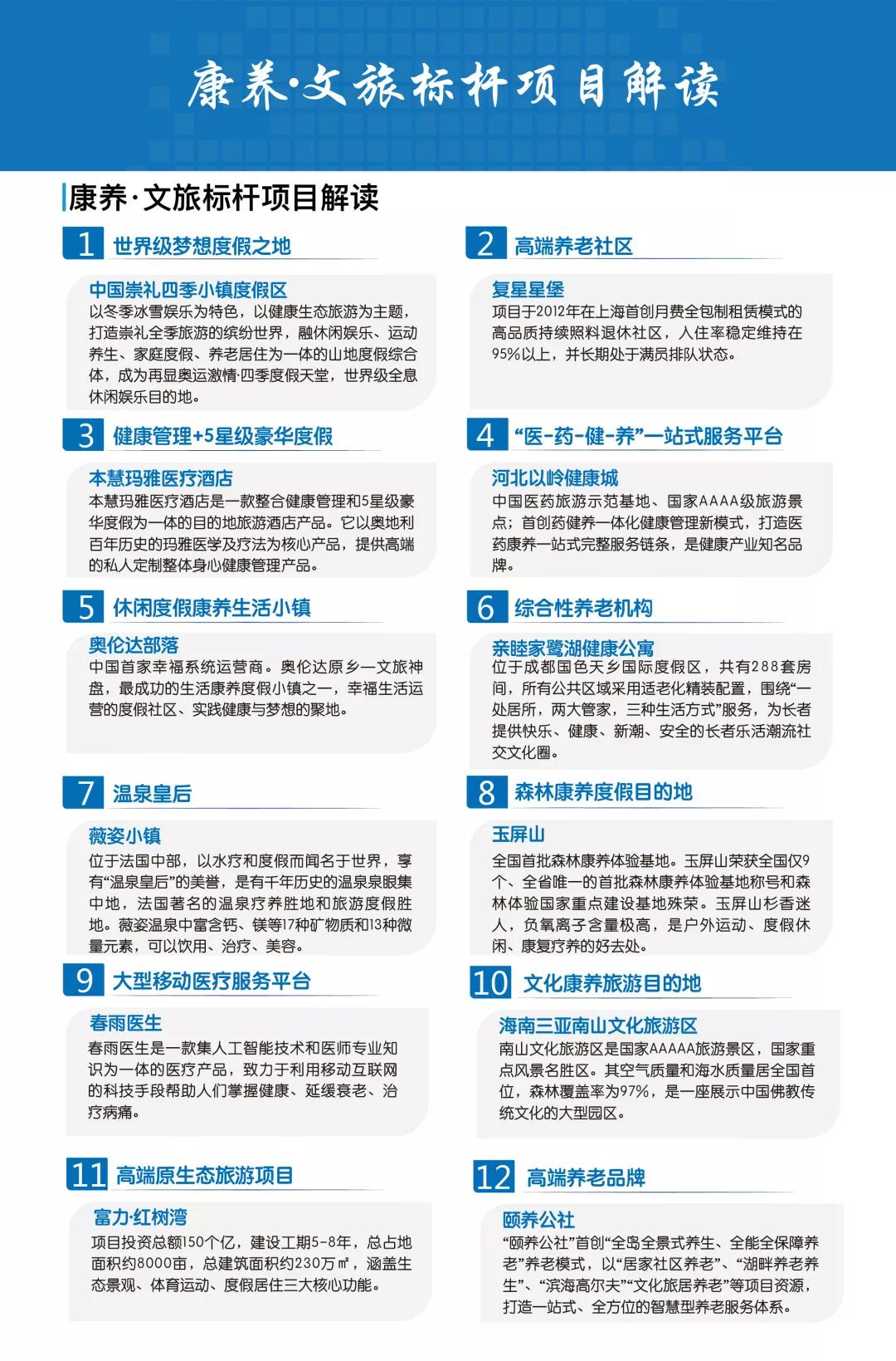 2019第七届中国康养·文旅产业发展高端总裁峰会