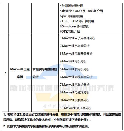 2019 Maxwell 電磁工程數值仿真及設計基礎培訓(12月廣州班)