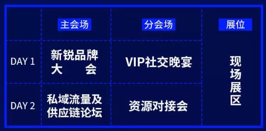 2019化妆品新锐品牌大会(上海)