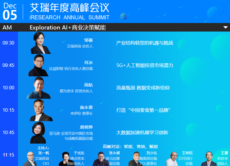 2019艾瑞(上海)年度高峰会议
