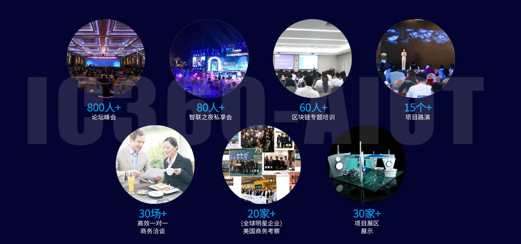智联网大会2020(5G、AI、IoT、大数据、区块链)