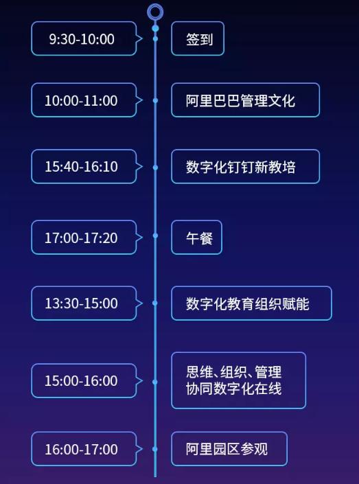 '釘'向未來--走進阿里·教育行業數字化發展之路2019(12月杭州班)