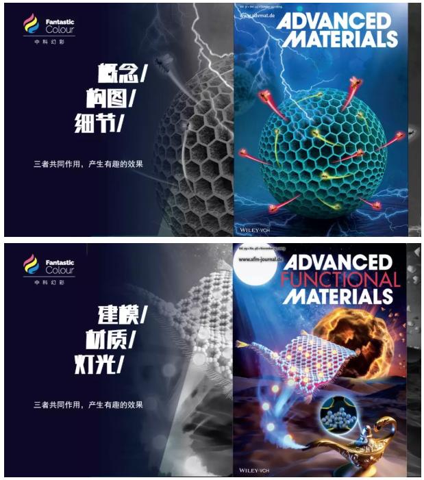 2020科研繪圖·學術圖像專題培訓  (基礎班)-5月濟南
