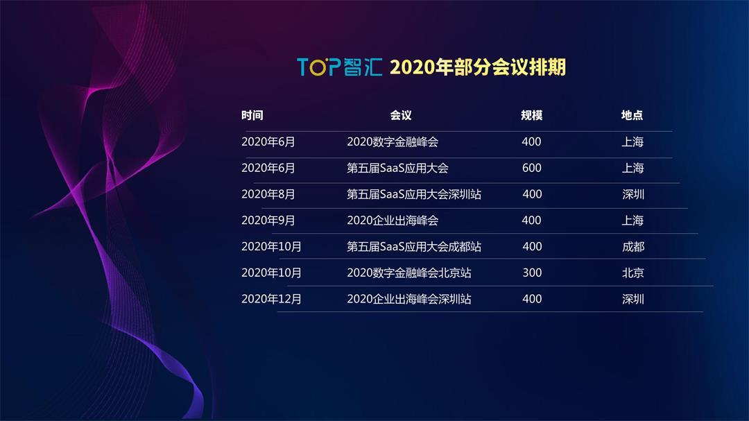 2020第五届SaaS应用大会(上海)