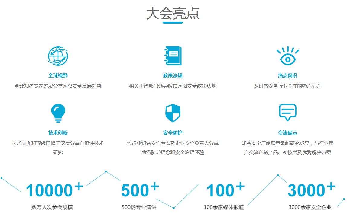 NSC 2020 第八届中国网络安全大会