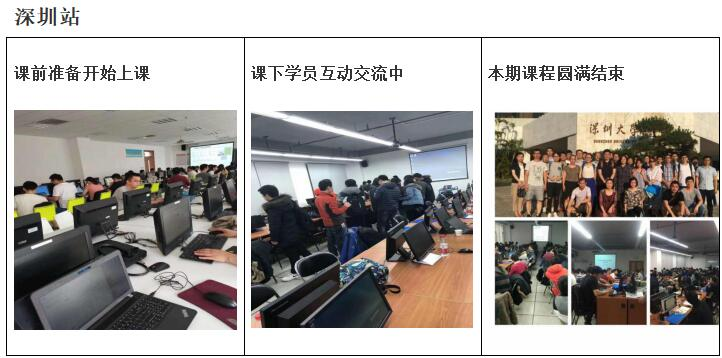 2020深度学习DeepLearning核心技术实战培训班(7月北京)