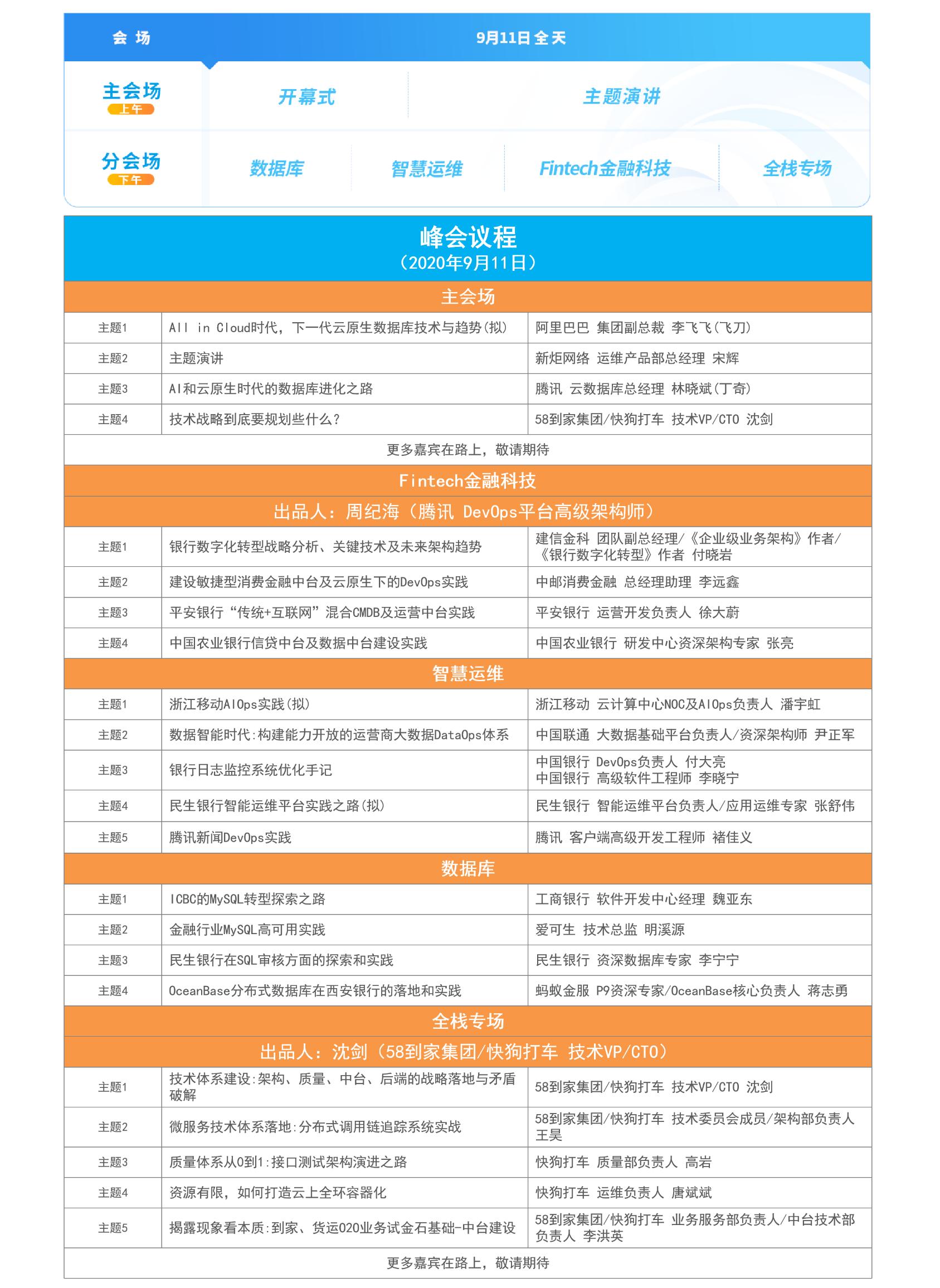 2020 Gdevops全球敏捷運維峰會-北京站