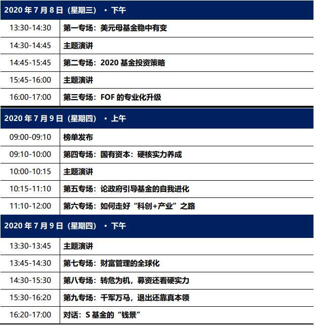 2020第十四届中国基金合伙人峰会
