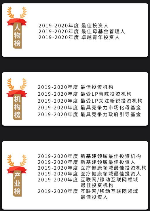 乘風破浪·投資家網2020中國基金合伙人(GPLP)峰會
