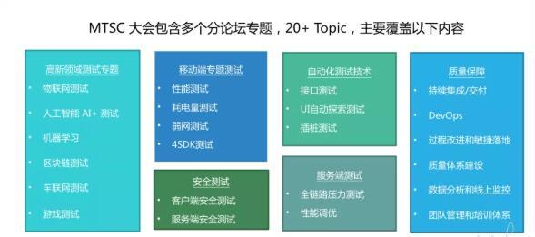 中國移動互聯網測試開發大會-MTSC2020深圳站