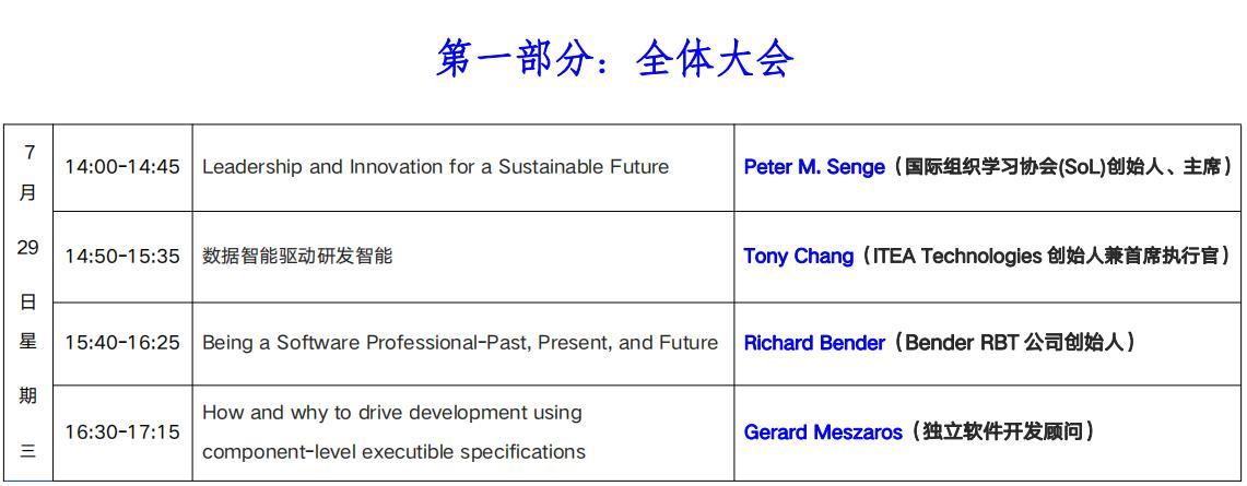 TiD 2020质量竞争力大会
