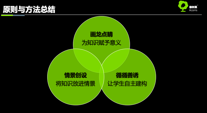 在線直播師資培訓系列——課程思政認知升級與設計創新(8月)