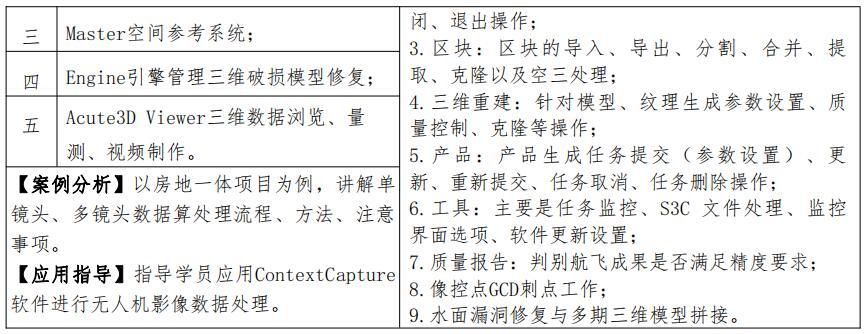 无人机倾斜摄影测量及三维实景建模技术应用培训班(9月杭州)