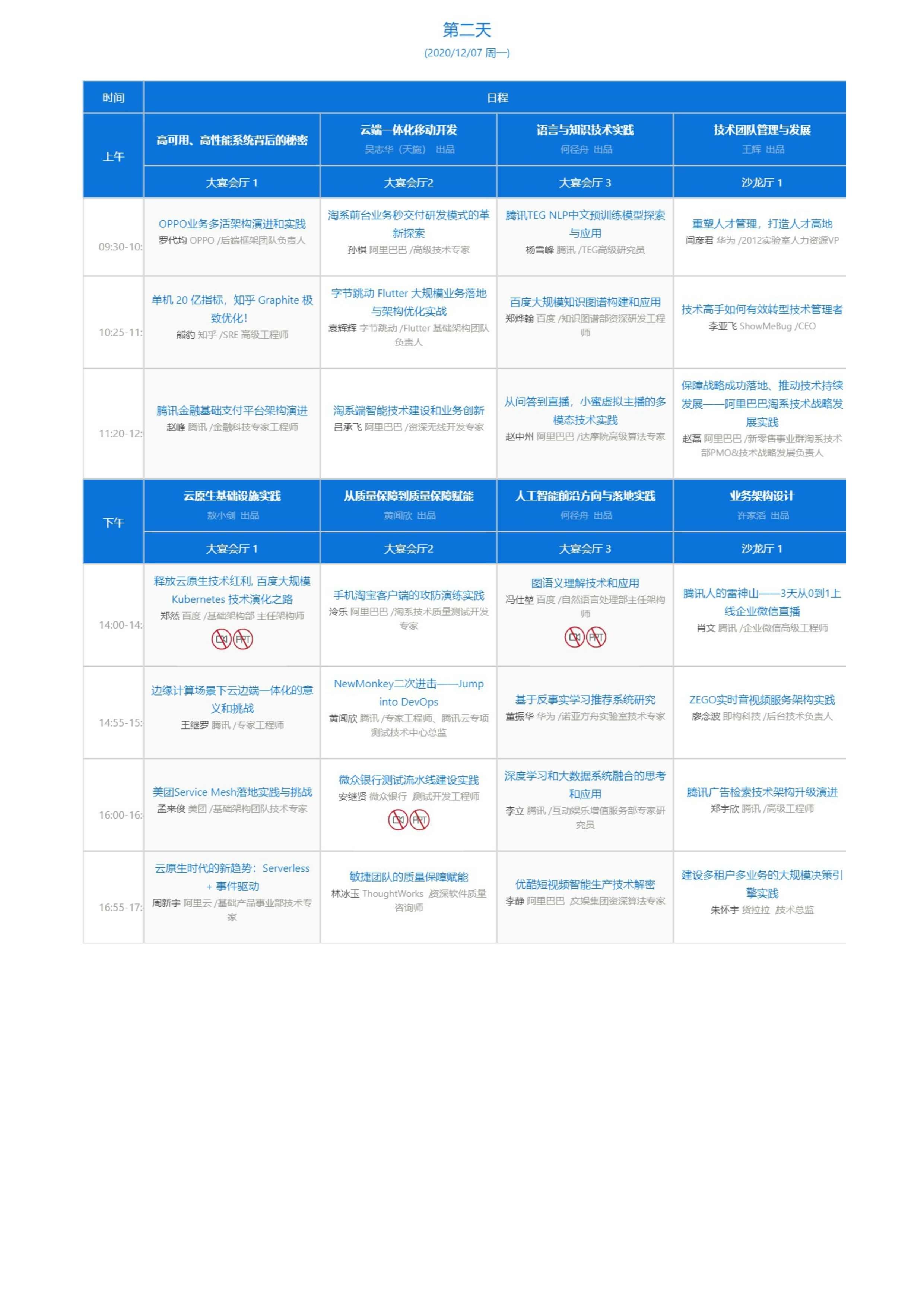 QCon深圳2021 全球软件开发大会
