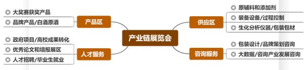 2021國際傳統發酵食品產業發展大會