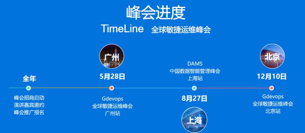 Gdevops2021 全球敏捷运维峰会 北京站