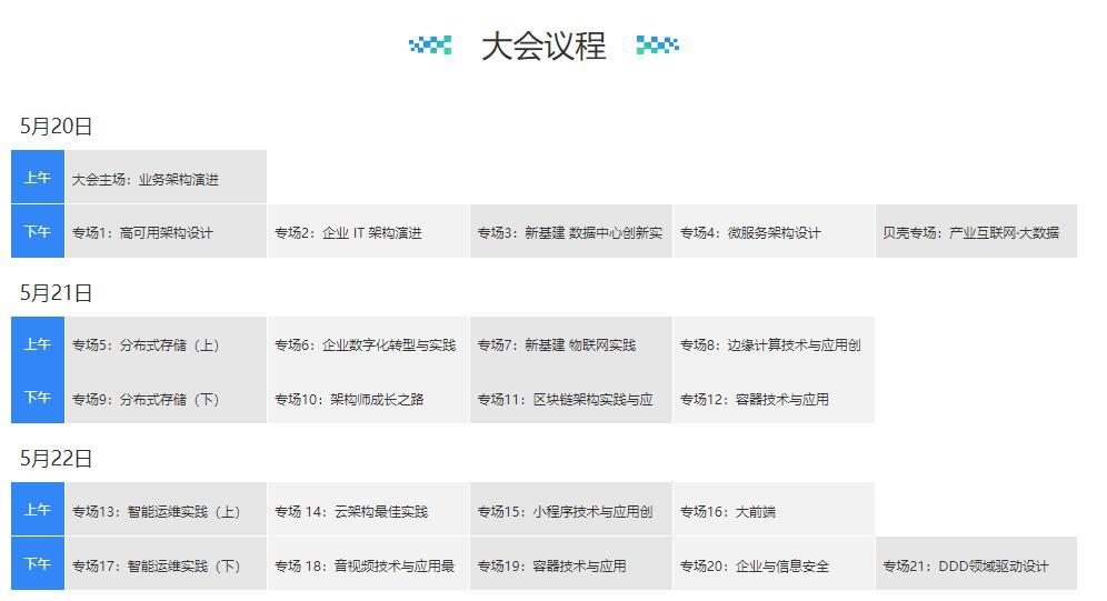 第十三届中国系统架构师大会(SACC2021)