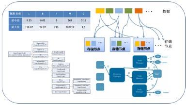 全国高校大数据开发技术应用师资研修班(5月线上)