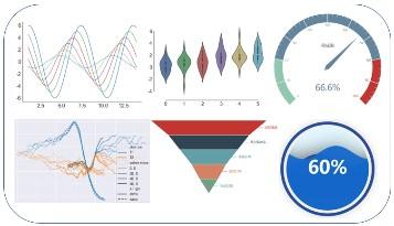 全国高校数据采集分析与可视化师资研修班(5月线上)