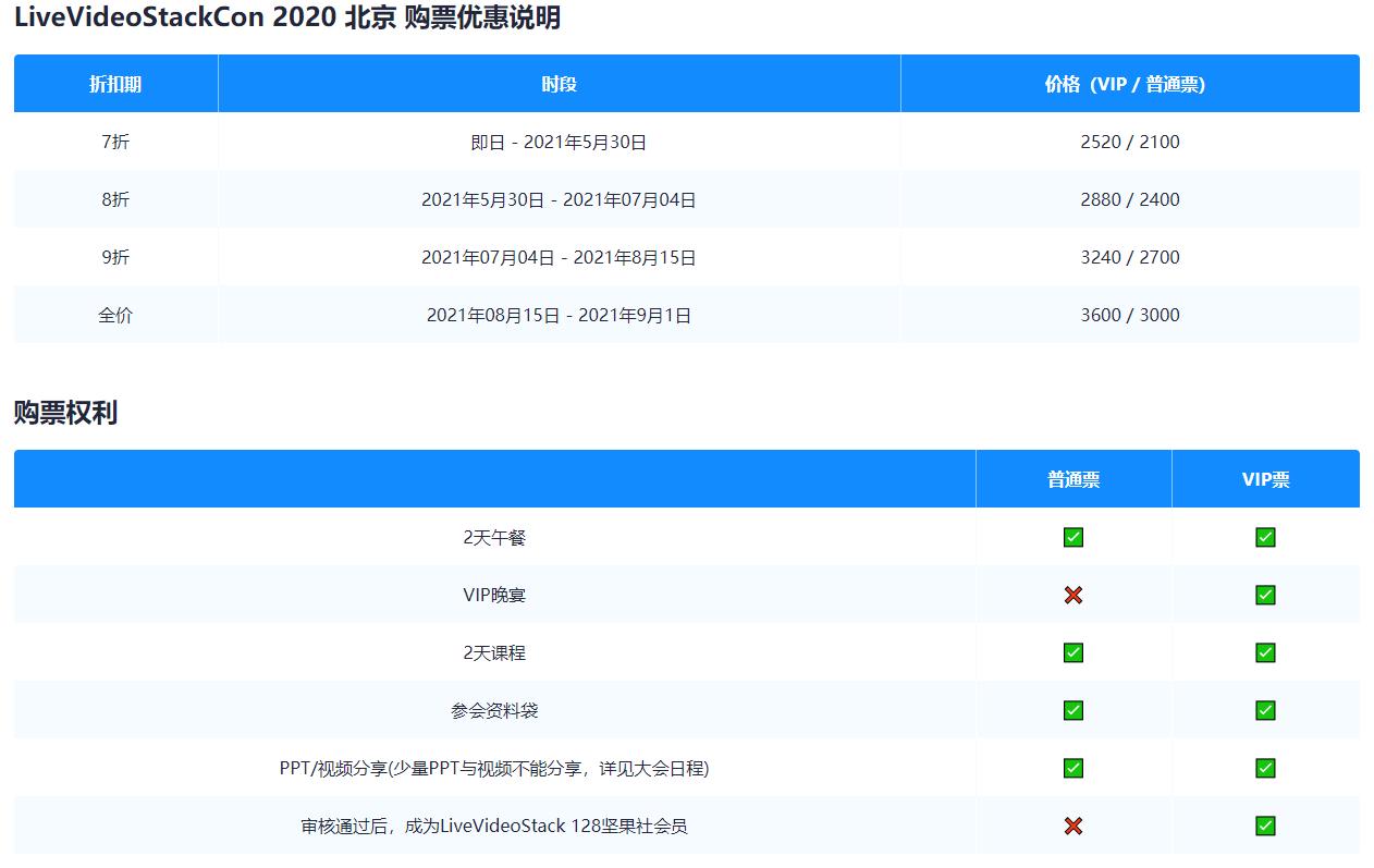 LiveVideoStackCon 2021北京(音视频技术大会)