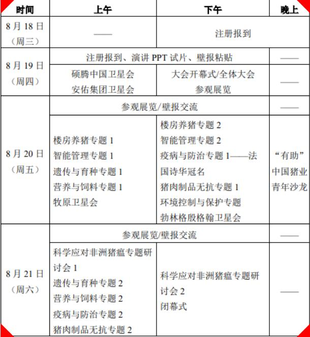 第四屆中國豬業科技大會暨中國畜牧獸醫學會2021年學術年會