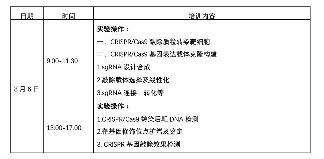 CRISPR/Cas9基因靶向修饰技术培训班2021年8月北京班