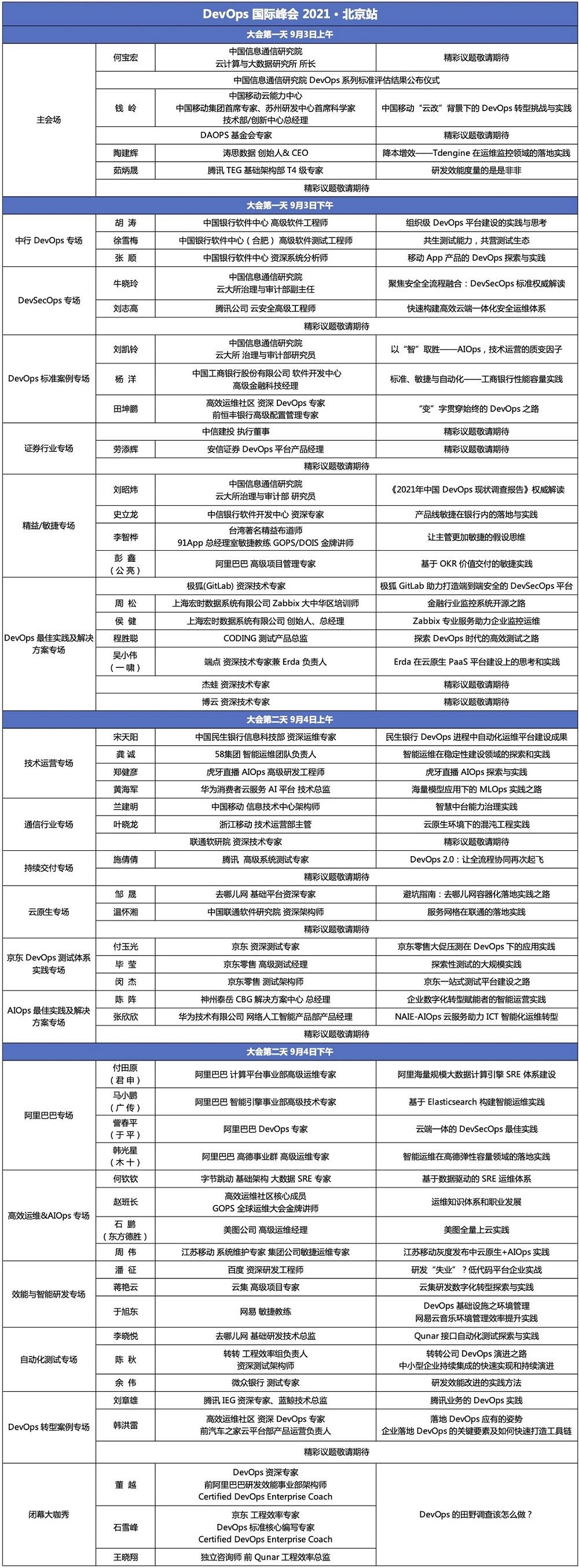 DOIS2021 DevOps国际峰会北京站(2021GOPS全球运维大会北京站)