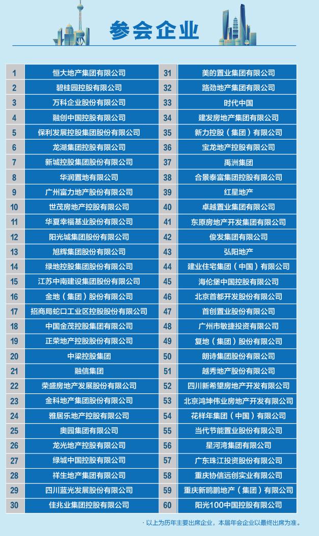 博鳌·21世纪房地产论坛第21届年会