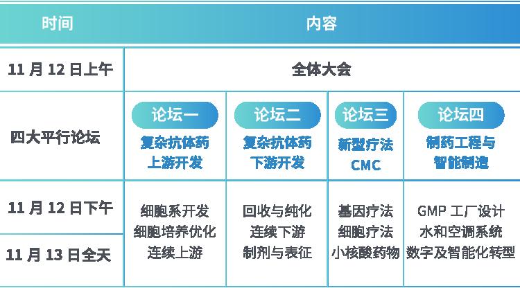 Bio-ONE 2021第三届生物工艺产业年度峰会_门票优惠_活动家官网报名