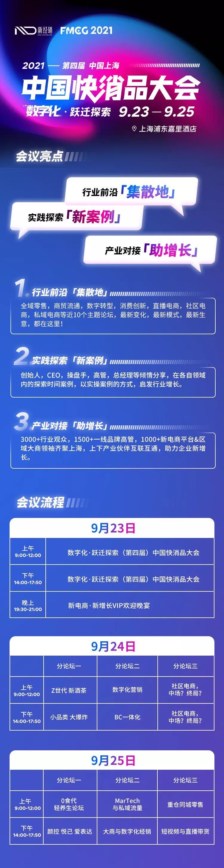 2021(第四届)中国快消品大会 在线报名