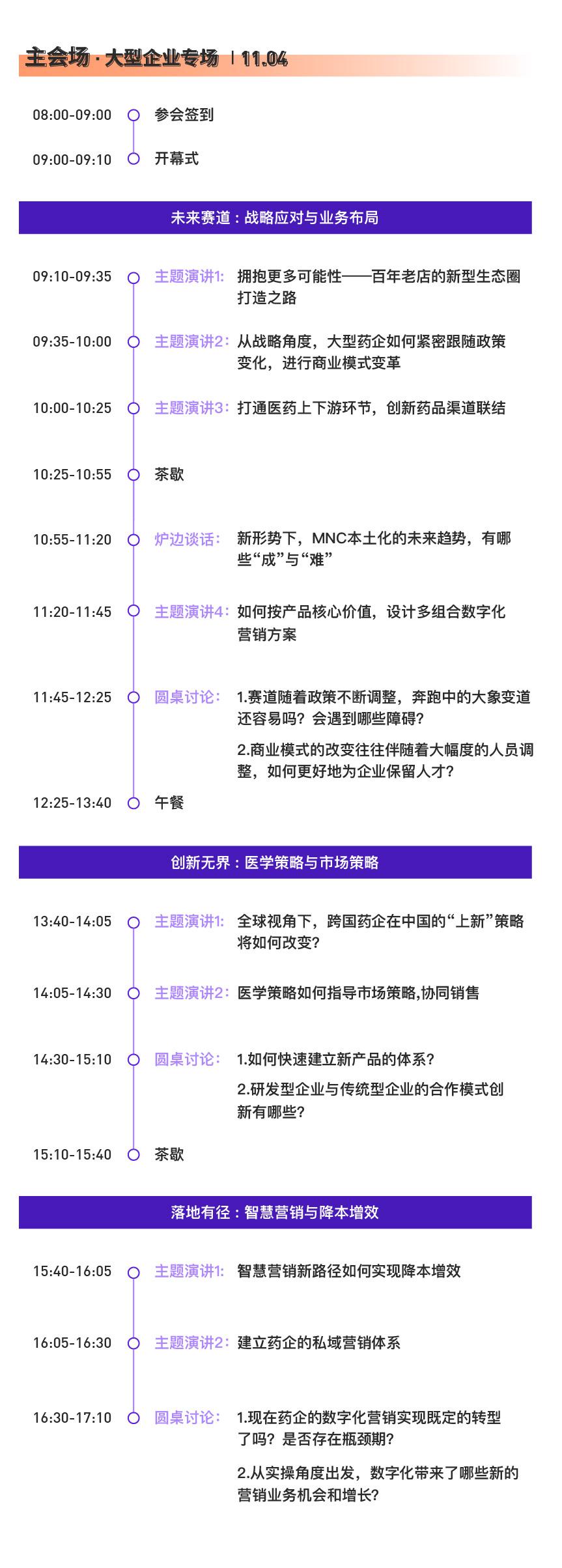 2021第六届MMC医学市场年会