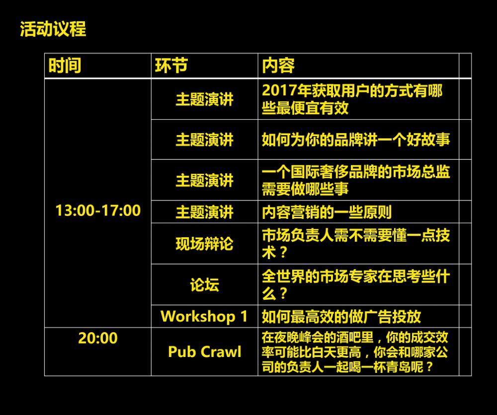 CMS 中国市场峰会 2017
